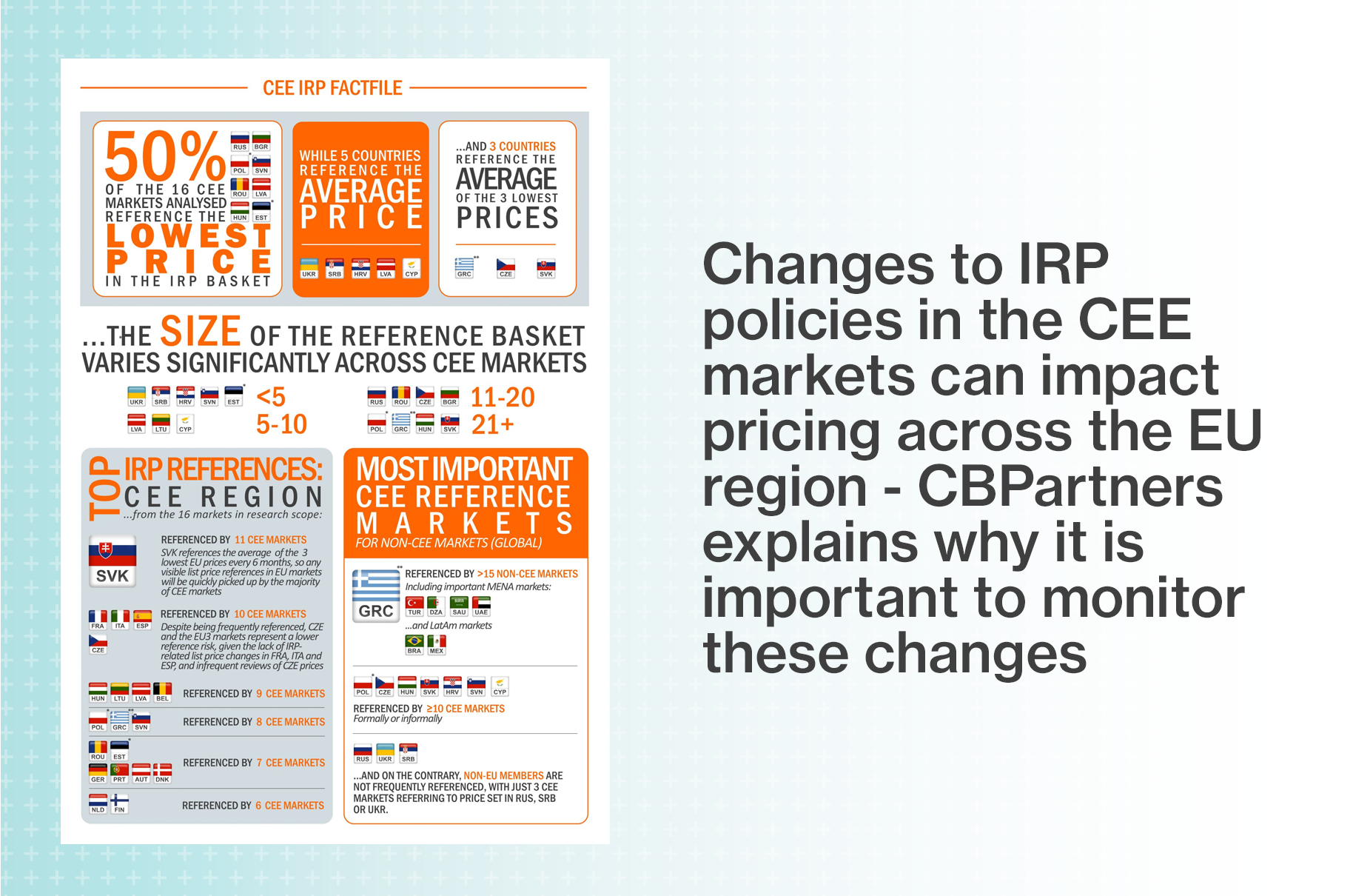 CEE infographic The Impact of Central and Eastern European (CEE) International Reference Pricing (IRP) Policy Changes