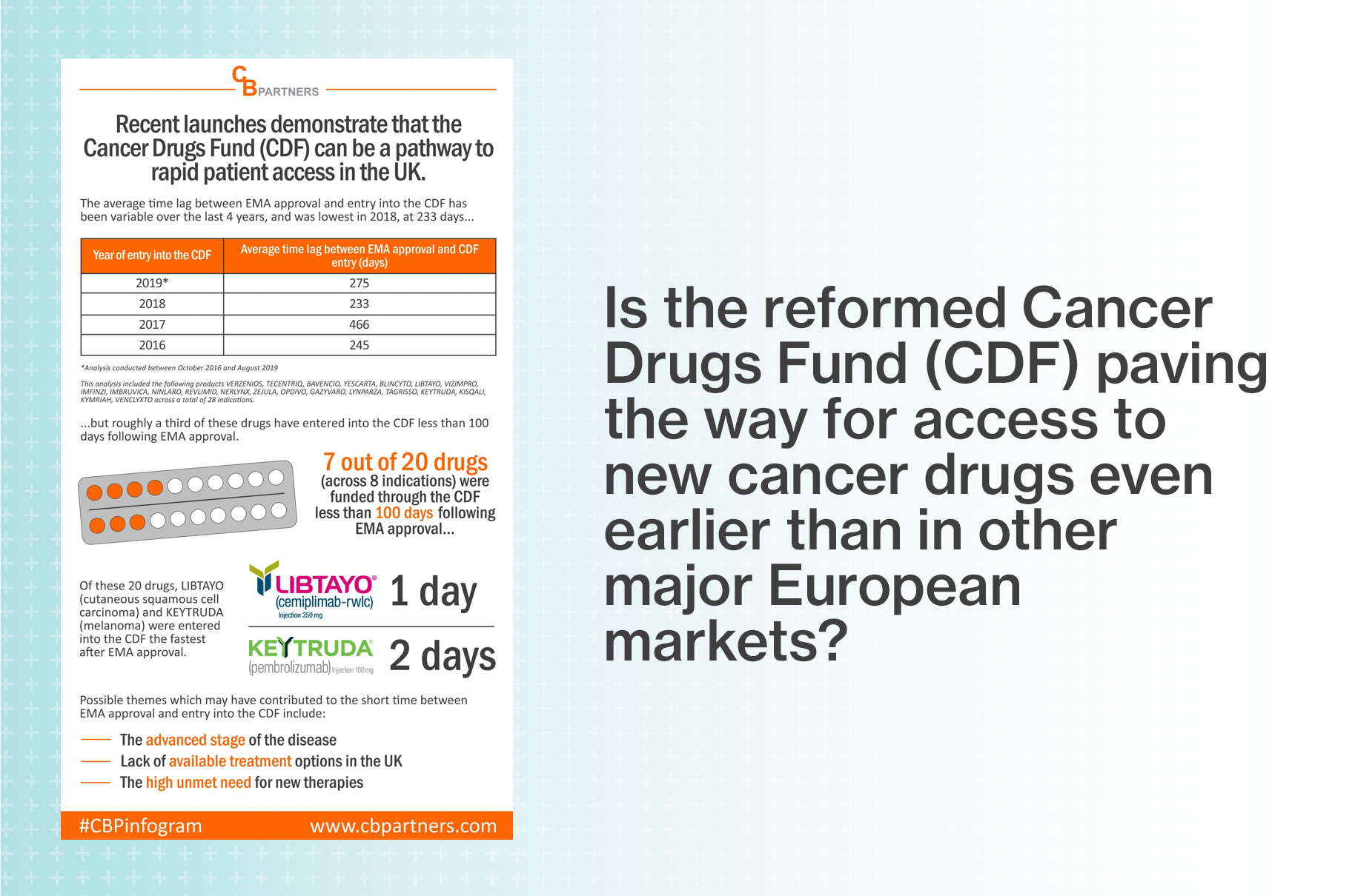 Cancer Drugs Fund Infographic from CBPartners