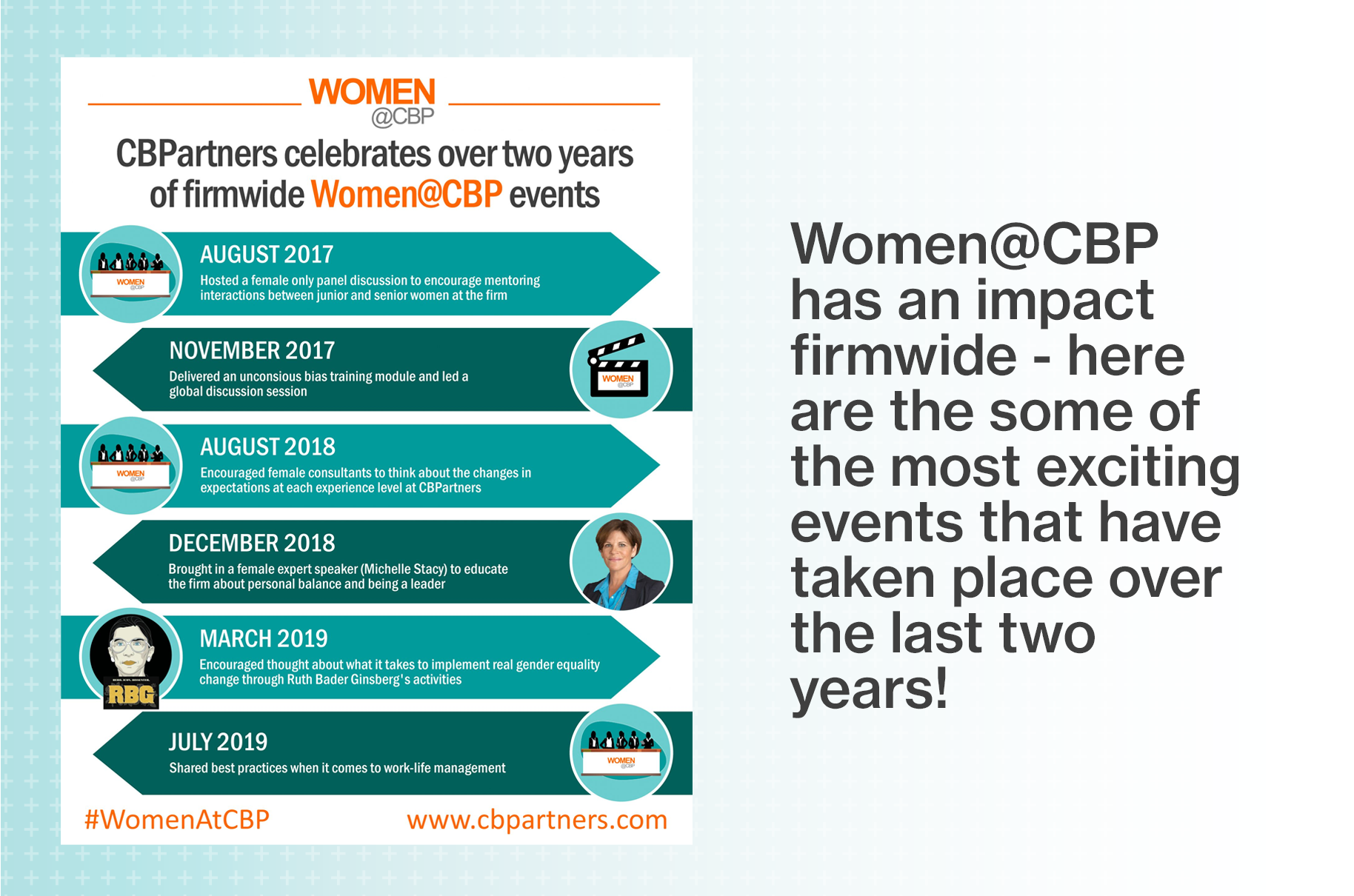 Women@CBP calendar of events infographic cover image