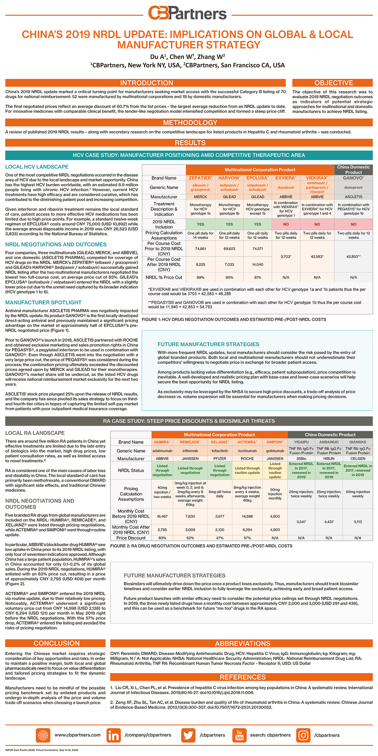 ISPOR Asia-Pacific 2020 research poster from CBPartners