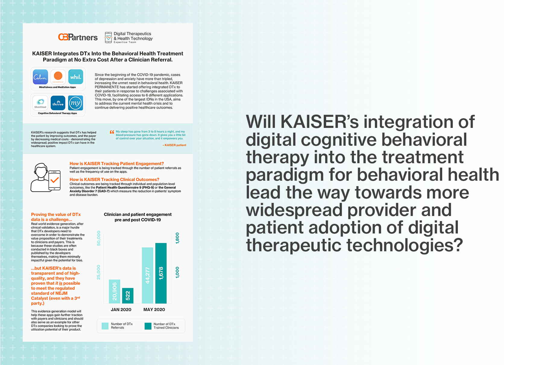 KAISER's recent systemic integration of digital health therapeutics (DTx) into the treatment paradigm for behavioral health