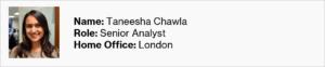 International Women's Day 2021 - Taneesha Chawla